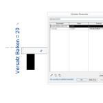 globale-parameter