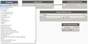 Dynamo Beispiele für Blocke mit angepasstem UI