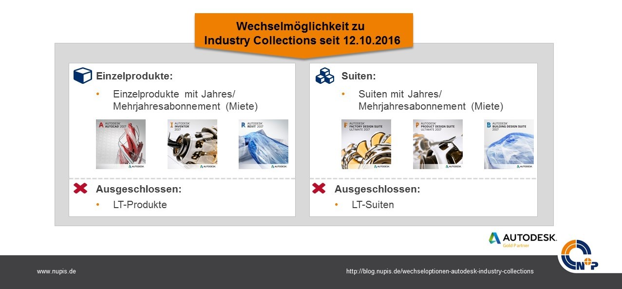 wechsel-auf-autodesk-industry-collection