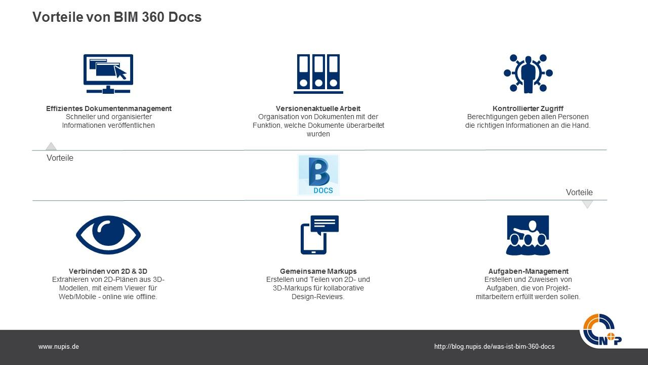 BIM 360 Docs Vorteile
