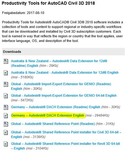 Productivity Tools Fur Autocad Civil 3d 2018 Teil 1 N P Blog