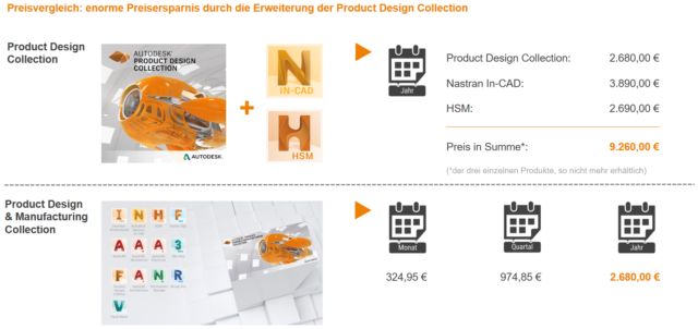Product Design Collection Preisvergleich