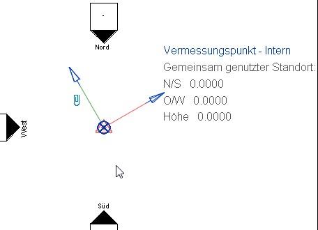 Vermessungskoordinatensystem gedreht im UZS