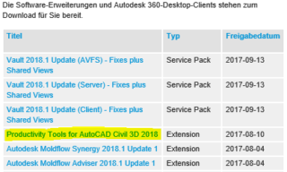Auflistung der Productivity Tools for AutoCAD Civil 3D