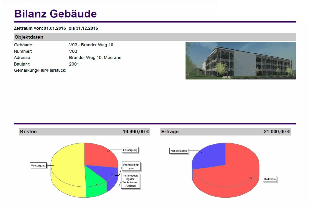 Automatisch generierter Report zur Bilanz eines Gebaeudes