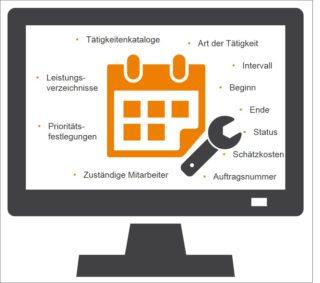 Daten, die im Rahmen der Instandhaltung erfasst und verarbeitet werden muesen