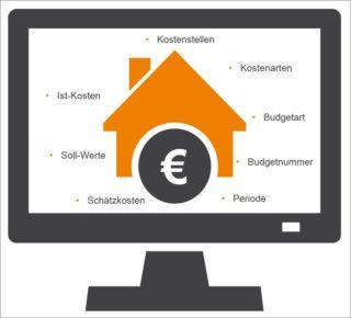 Daten, die im Rahmen des Budgetmanagements und der Kostenverfolgung erfasst und verarbeitet werden muessen