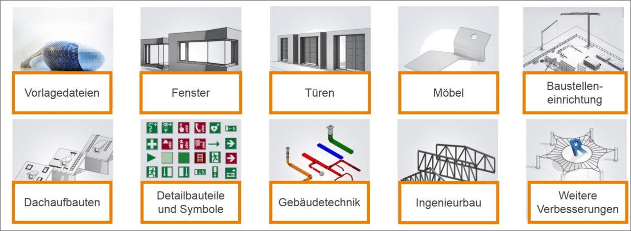 Komplett erneuerte und erweiterte DACH-Bibliothek in Autodesk Revit 2019
