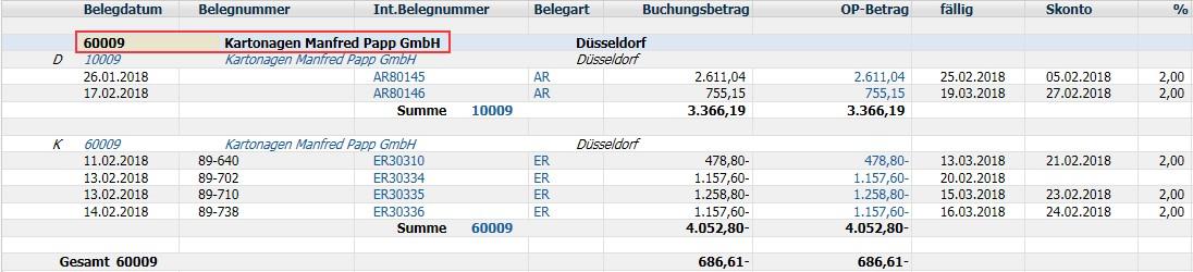 Produktives-Debitoren- und Kreditorenmanagement-Diamant®/3-Bericht-gemischtes Kontokorrent-aus-Sicht-eines-Kreditors