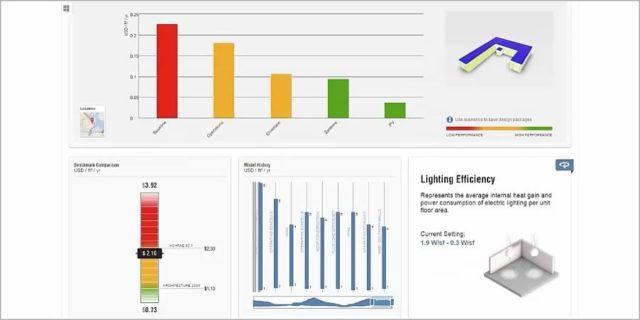 Gebaeudetechniker-Fruehzeitige-Analysen-im-Rahmen-der-Gebaeudetechnikplanung