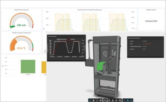 Digitaler Zwilling einer Maschine visualisiert mit Forge