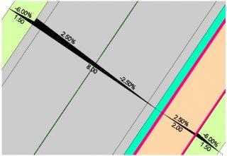 22-Autodesk-Civil-3D-2021-Country-Kit-Beschriftung-der-Querneigungsstationen-2