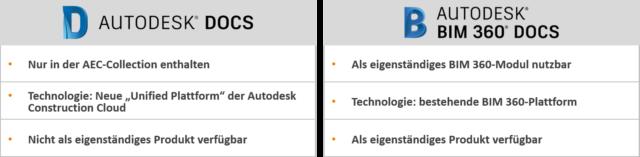 Autodesk-Docs-und-BIM-360-Docs